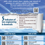 Chemtrails Project UK Geo-engineering and Chemtrails leaflet (back)
